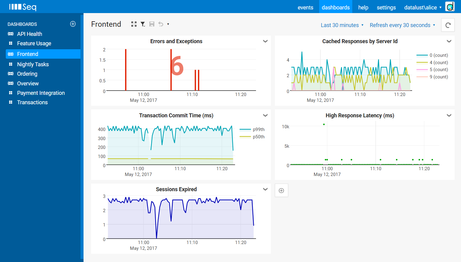 Seq 4.0 Dashboards