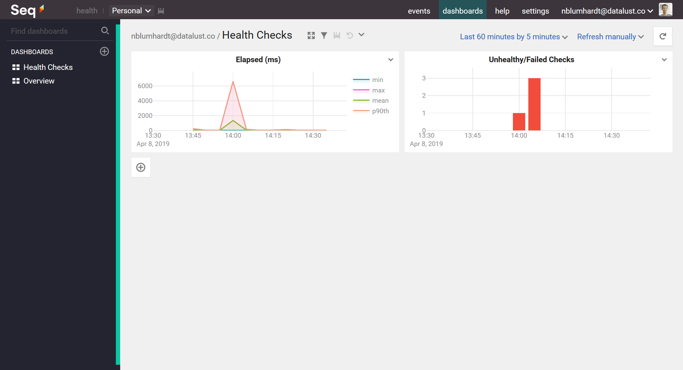 Simple health check dashboard