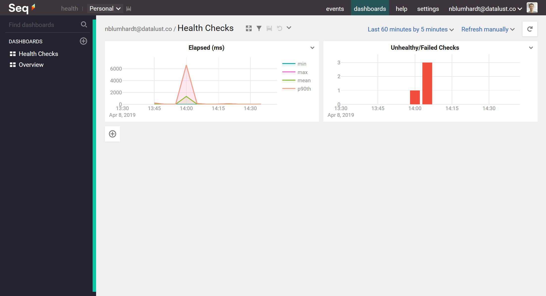 Simple health check dashboard